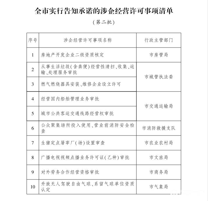 告知承诺制再扩容!武汉企业和群众不用为这些证明跑腿插图(4)